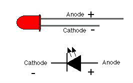 LEDs are Photodiodes Too  Analog Devices